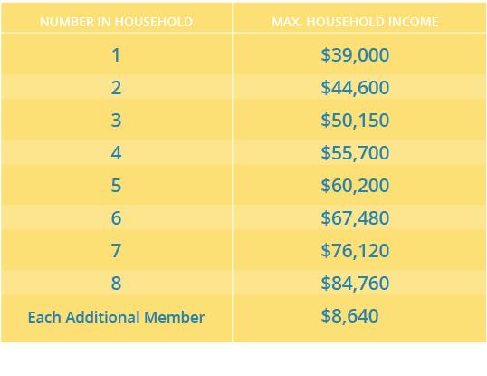 ida_income_requirements